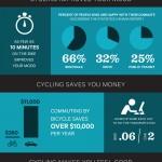 Duvine-CyclingInfographic-Fnl