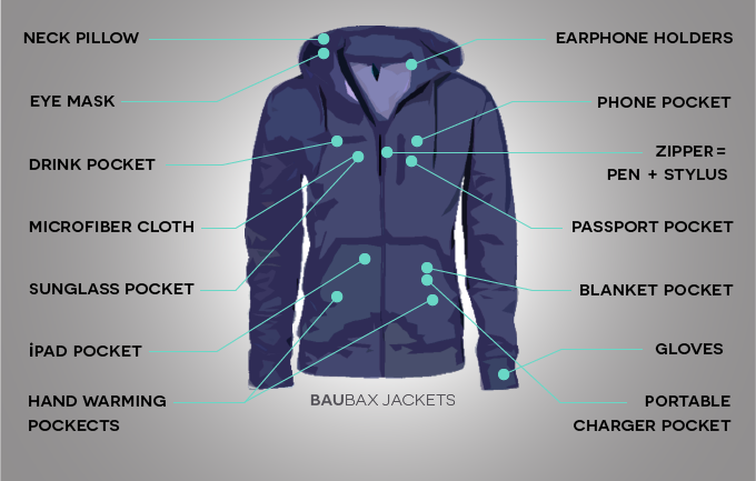 Secret Agent Multi Function Jacket Raises 900 000