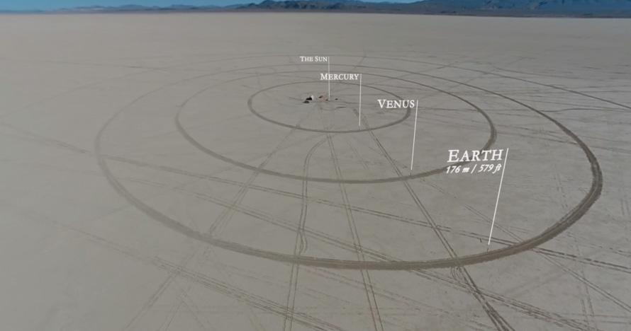 au scale solar system - photo #35